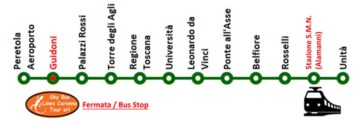 Tramvia T2